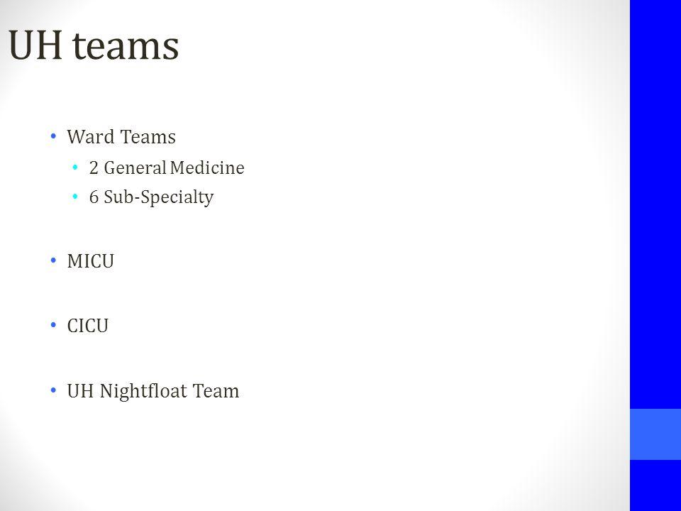 UH teams Ward Teams 2 General Medicine 6 Sub-Specialty MICU CICU UH Nightfloat Team