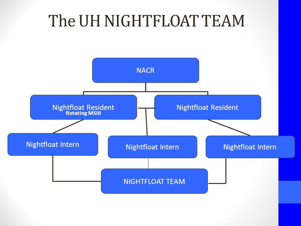 The UH NIGHTFLOAT TEAM NACR Nightfloat Resident Nightfloat Intern NIGHTFLOAT TEAM Nightfloat Intern Rotating MSIII