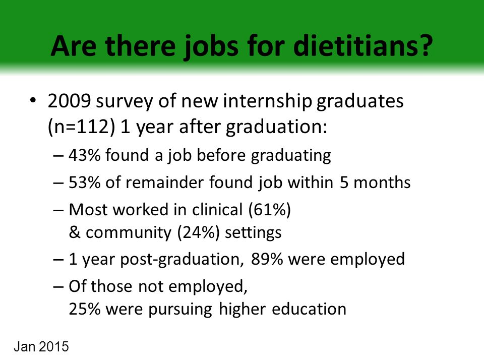 Are there jobs for dietitians.