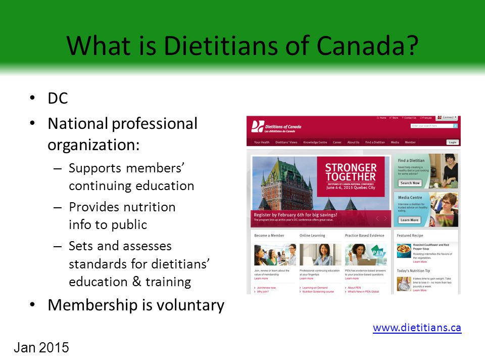 What is Dietitians of Canada.