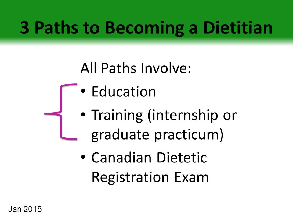 All Paths Involve: Education Training (internship or graduate practicum) Canadian Dietetic Registration Exam 3 Paths to Becoming a Dietitian Jan 2015