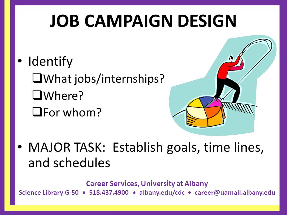 Career Services, University at Albany Science Library G-50 518.437.4900 albany.edu/cdc career@uamail.albany.edu JOB CAMPAIGN DESIGN Identify  What jobs/internships.