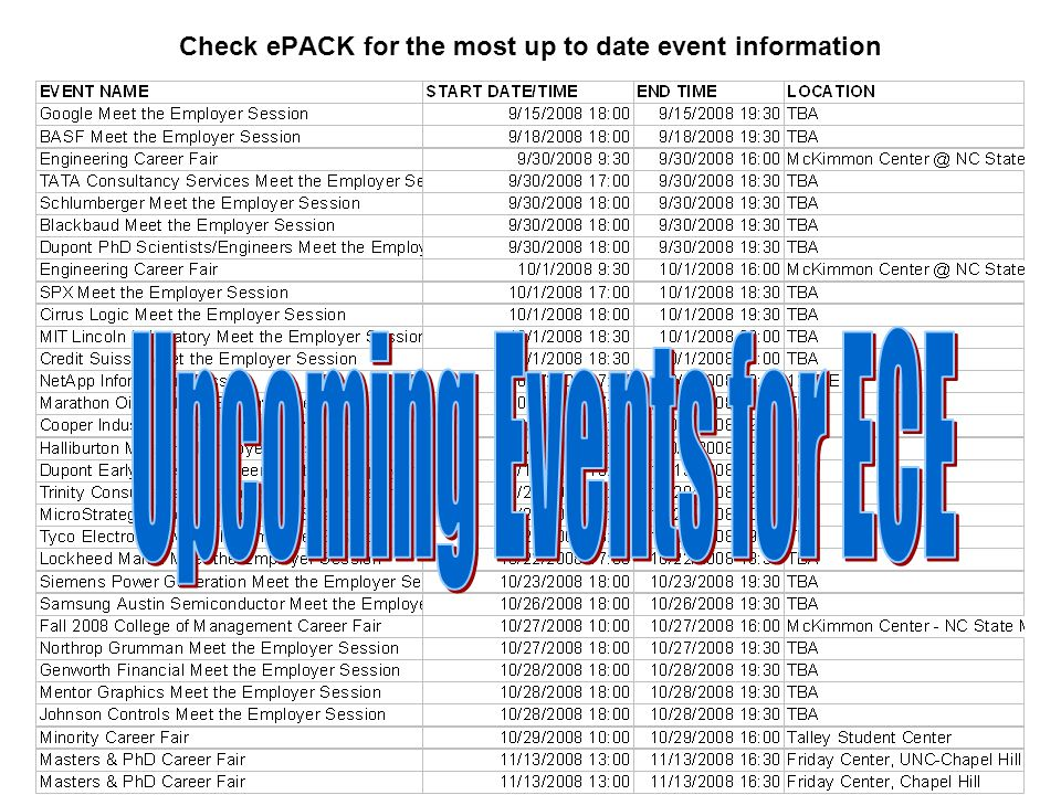 Check ePACK for the most up to date event information