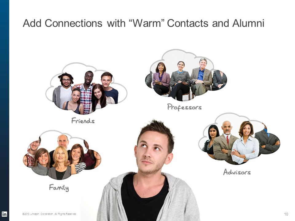 Add Connections with Warm Contacts and Alumni ©2013 LinkedIn Corporation. All Rights Reserved. 10