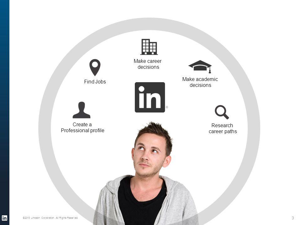 64% outside the U.S.Who Uses LinkedIn. 259M + ©2013 LinkedIn Corporation.