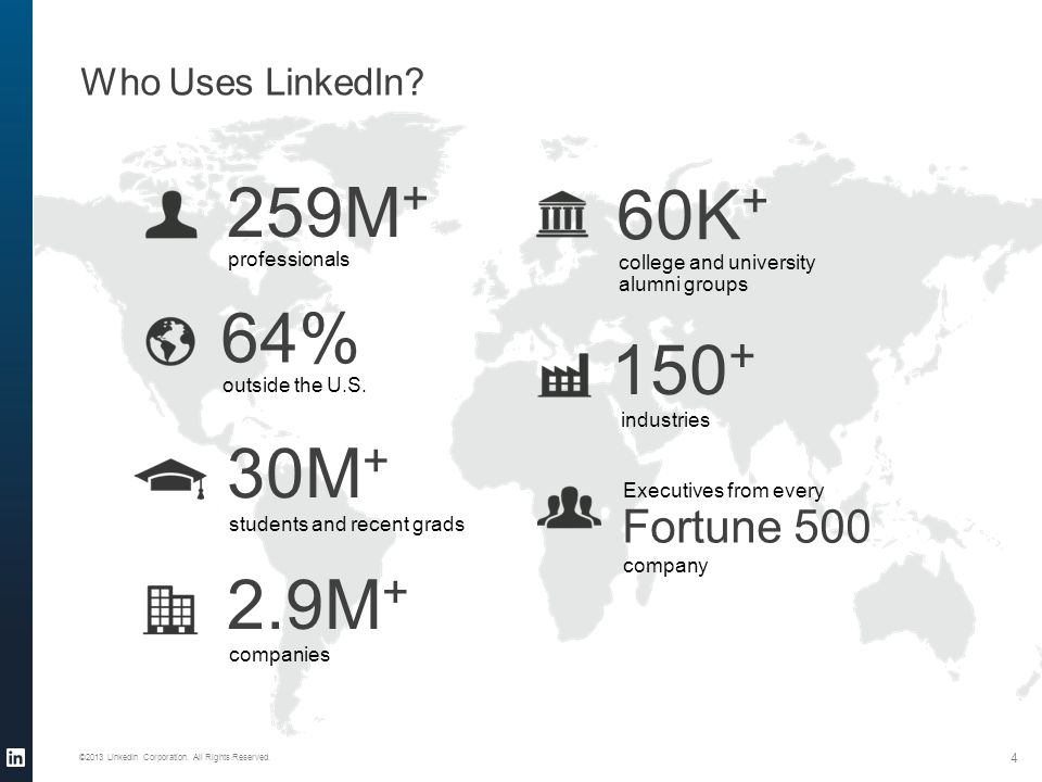 64% outside the U.S. Who Uses LinkedIn. 259M + ©2013 LinkedIn Corporation.