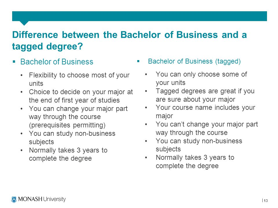 Difference between the Bachelor of Business and a tagged degree?  Bachelor of Business Flexibility to choose most of your units Choice to decide on y