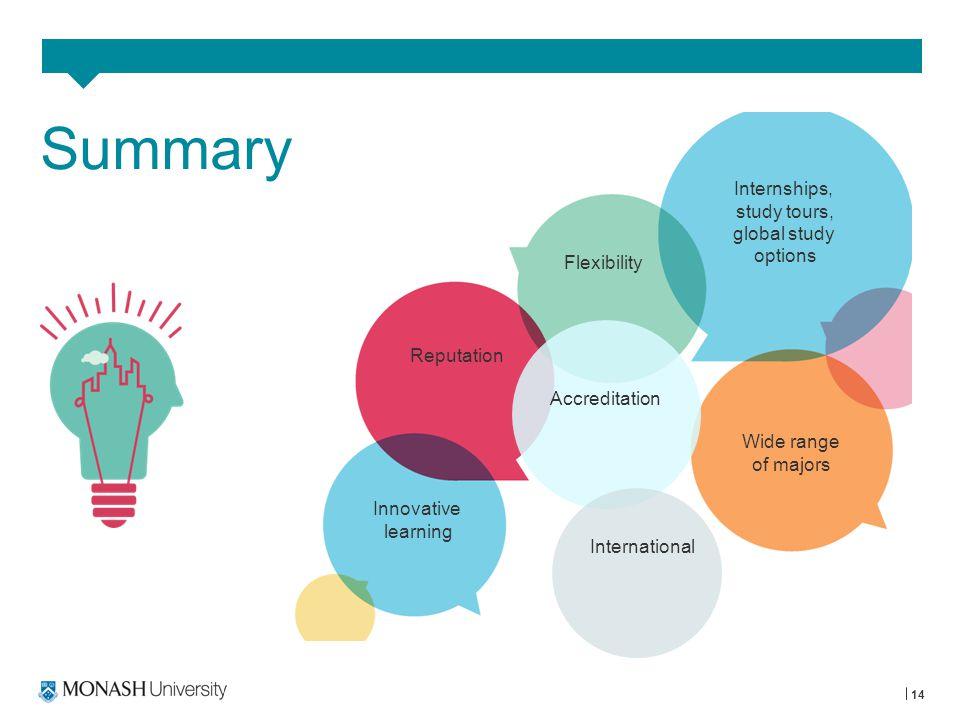 Summary Reputation Accreditation Flexibility Wide range of majors Innovative learning Internships, study tours, global study options 14 International