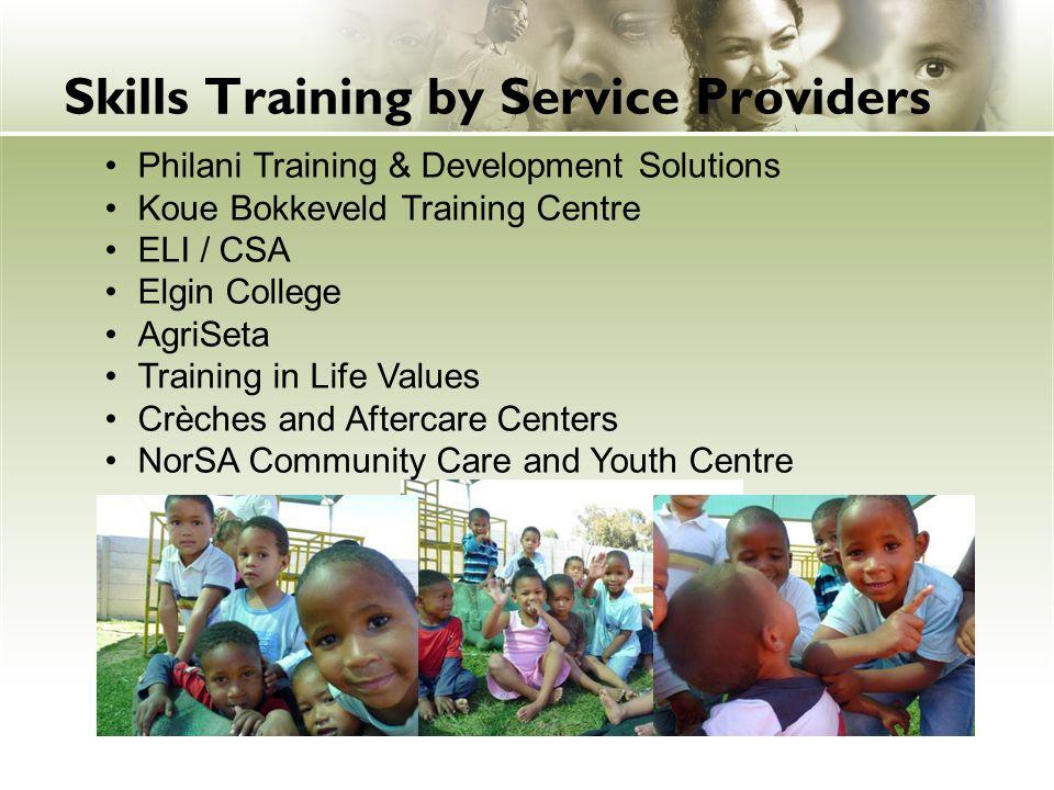Skills Training by Service Providers Philani Training & Development Solutions Koue Bokkeveld Training Centre ELI / CSA Elgin College AgriSeta Training