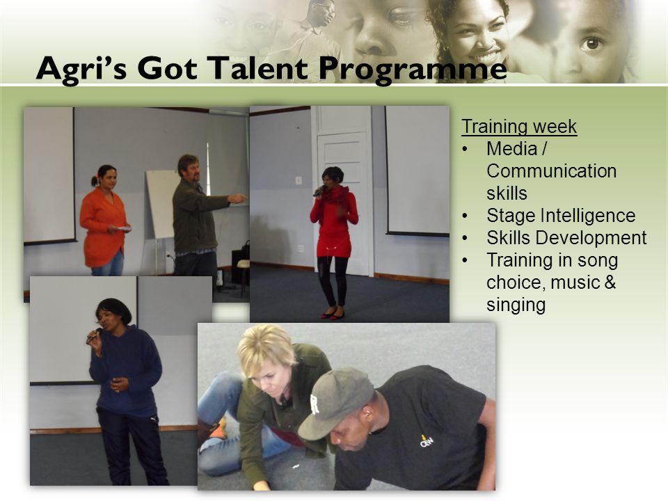 Training week Media / Communication skills Stage Intelligence Skills Development Training in song choice, music & singing