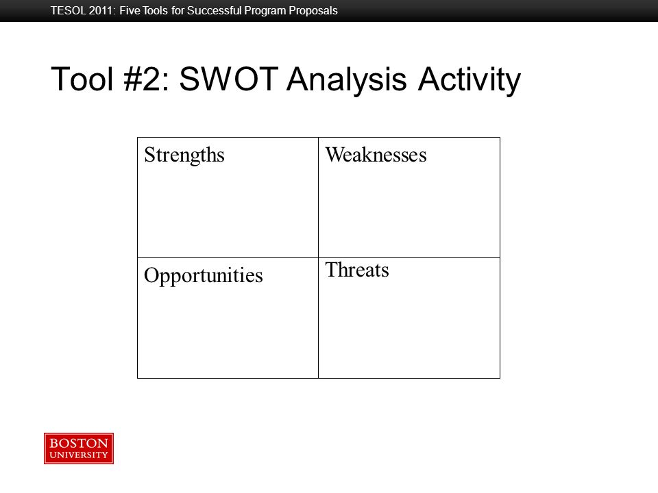 Boston University Slideshow Title Goes Here Tool #2: SWOT Analysis Activity TESOL 2011: Five Tools for Successful Program Proposals Strengths Opportunities Threats Weaknesses