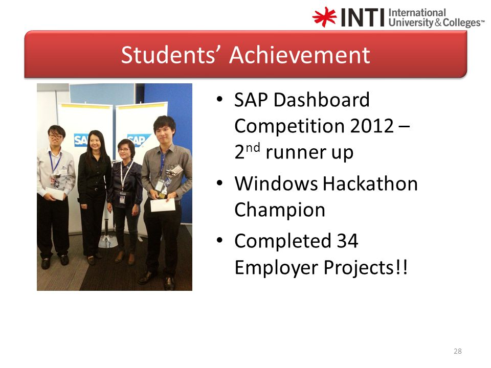 SAP Dashboard Competition 2012 – 2 nd runner up Windows Hackathon Champion Completed 34 Employer Projects!.