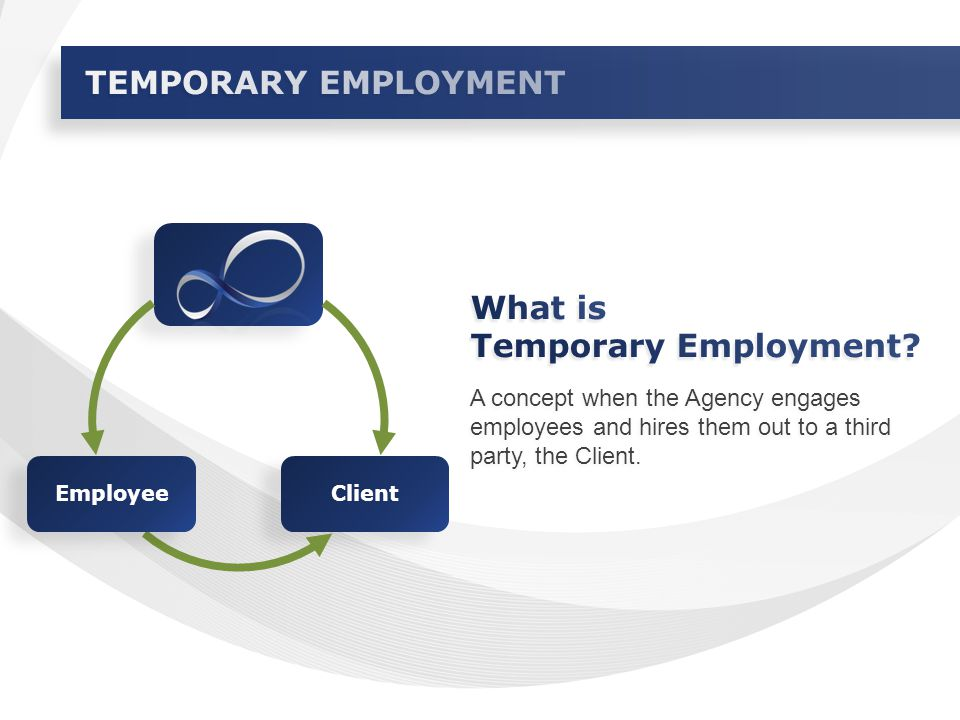 A concept when the Agency engages employees and hires them out to a third party, the Client.