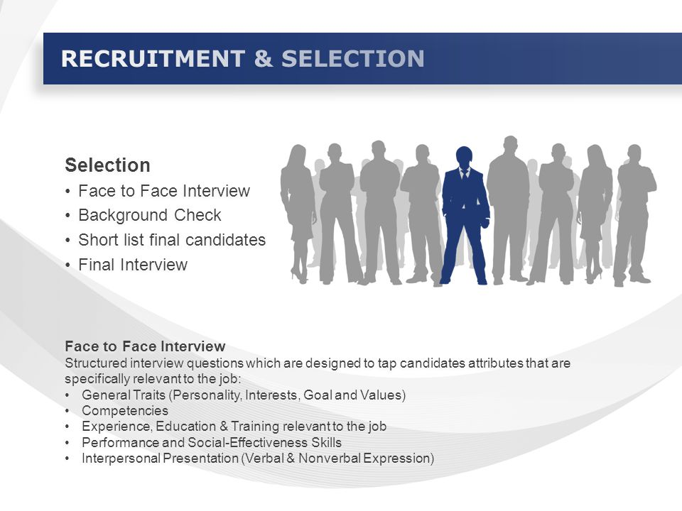 Selection Face to Face Interview Background Check Short list final candidates Final Interview Selection Face to Face Interview Background Check Short