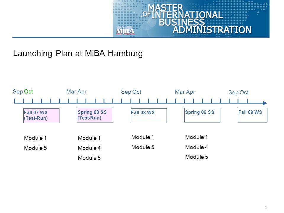 5 Module 1 Module 5 Module 1 Module 4 Module 5 Module 1 Module 5 Module 1 Module 4 Module 5 Oct Fall 07 WS (Test-Run) Spring 08 SS (Test-Run) Fall 08 WS Spring 09 SS SepMarApr SepOctMarApr SepOct Fall 09 WS Launching Plan at MiBA Hamburg