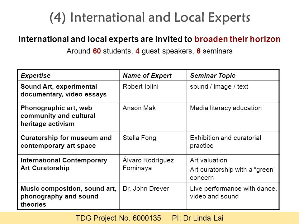 International and local experts are invited to broaden their horizon (4) International and Local Experts Around 60 students, 4 guest speakers, 6 seminars ExpertiseName of ExpertSeminar Topic Sound Art, experimental documentary, video essays Robert Iolinisound / image / text Phonographic art, web community and cultural heritage activism Anson MakMedia literacy education Curatorship for museum and contemporary art space Stella FongExhibition and curatorial practice International Contemporary Art Curatorship Álvaro Rodríguez Fominaya Art valuation Art curatorship with a green concern Music composition, sound art, phonography and sound theories Dr.