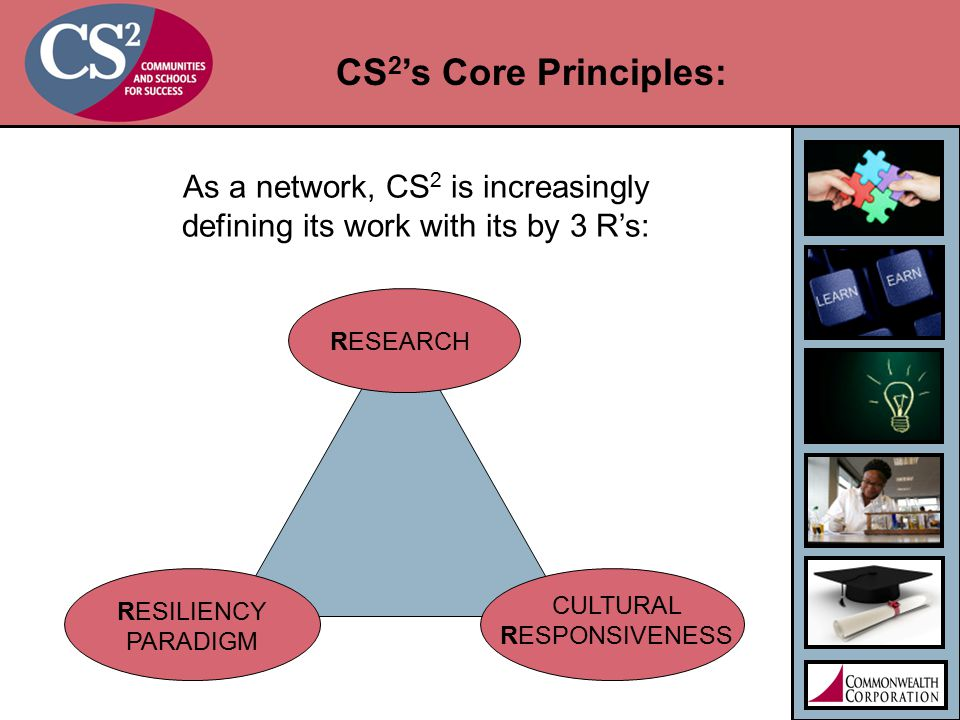 CS 2 's Core Principles: As a network, CS 2 is increasingly defining its work with its by 3 R's: RESEARCH RESILIENCY PARADIGM CULTURAL RESPONSIVENESS