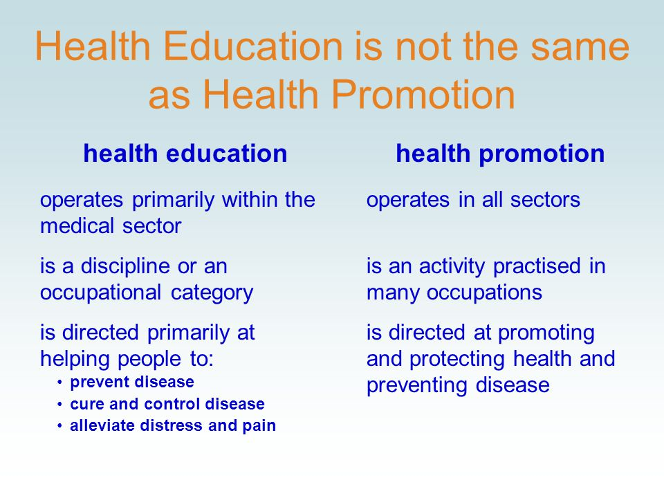 Health Education is not the same as Health Promotion health education operates primarily within the medical sector is a discipline or an occupational category is directed primarily at helping people to: prevent disease cure and control disease alleviate distress and pain health promotion operates in all sectors is an activity practised in many occupations is directed at promoting and protecting health and preventing disease