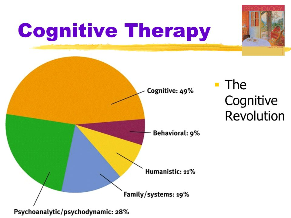 Cognitive Therapy  The Cognitive Revolution
