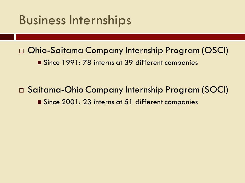 Business Internships  Ohio-Saitama Company Internship Program (OSCI) Since 1991: 78 interns at 39 different companies  Saitama-Ohio Company Internship Program (SOCI) Since 2001: 23 interns at 51 different companies