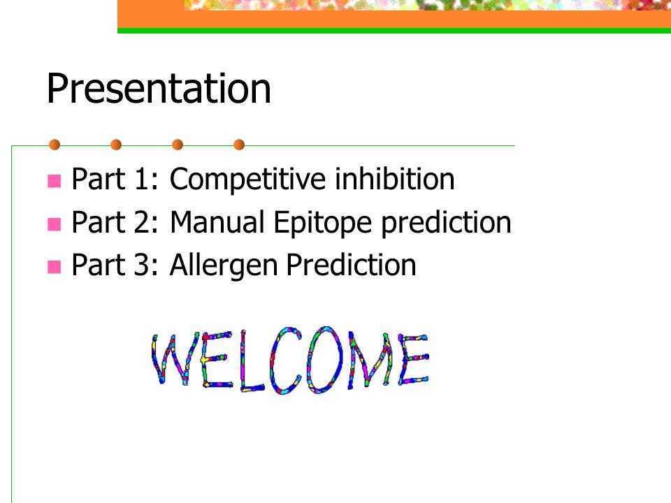 Presentation Part 1: Competitive inhibition Part 2: Manual Epitope prediction Part 3: Allergen Prediction
