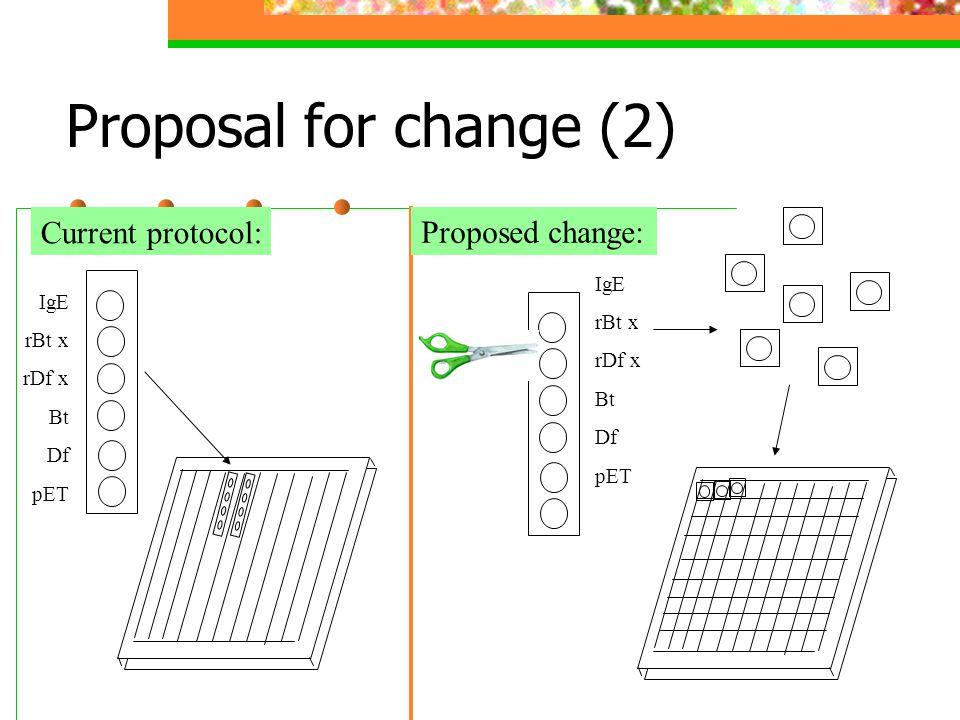Proposal for change (2) IgE rBt x rDf x Bt Df pET Current protocol: IgE rBt x rDf x Bt Df pET Proposed change: