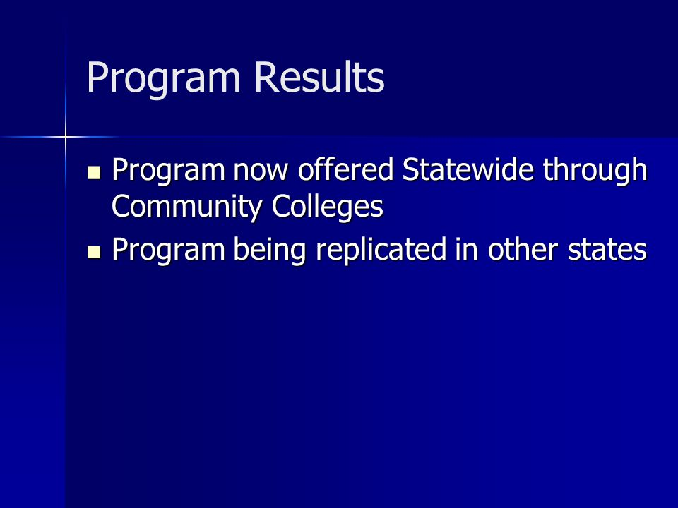 Program Results Program now offered Statewide through Community Colleges Program now offered Statewide through Community Colleges Program being replicated in other states Program being replicated in other states