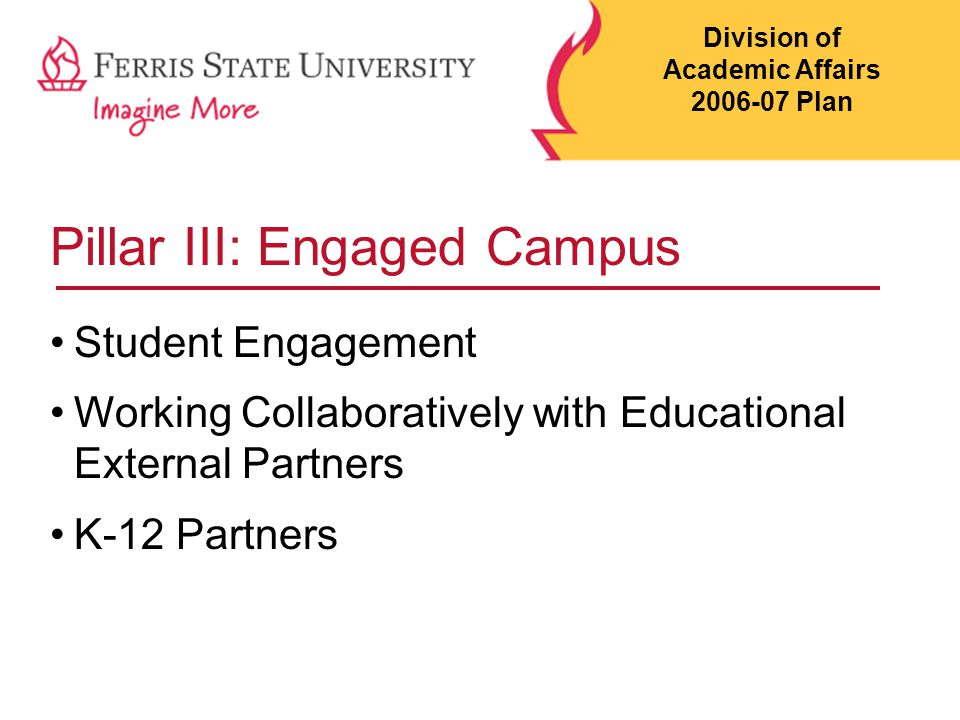 Pillar III: Engaged Campus Student Engagement Working Collaboratively with Educational External Partners K-12 Partners Division of Academic Affairs 20