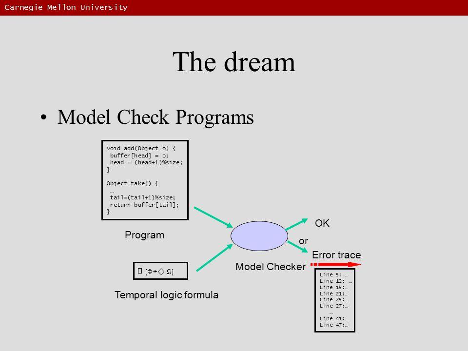 Carnegie Mellon University The dream Model Check Programs OK Error trace or Program Temporal logic formula Model Checker  Line 5: … Line 12: … Line 15:… Line 21:… Line 25:… Line 27:… … Line 41:… Line 47:… void add(Object o) { buffer[head] = o; head = (head+1)%size; } Object take() { … tail=(tail+1)%size; return buffer[tail]; }
