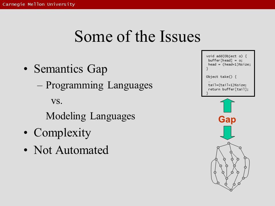 Carnegie Mellon University Some of the Issues Semantics Gap –Programming Languages vs.