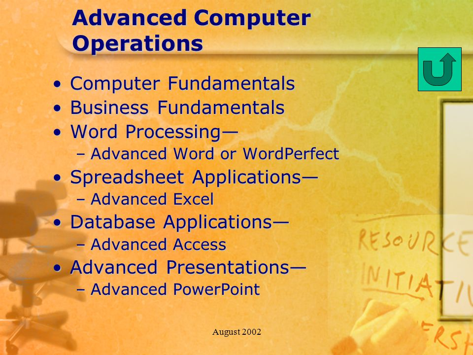 August 2002 Advanced Computer Operations Computer FundamentalsComputer Fundamentals Business FundamentalsBusiness Fundamentals Word Processing—Word Pr