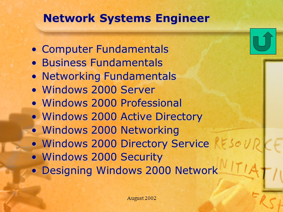 August 2002 Network Systems Engineer Computer FundamentalsComputer Fundamentals Business FundamentalsBusiness Fundamentals Networking FundamentalsNetworking Fundamentals Windows 2000 ServerWindows 2000 Server Windows 2000 ProfessionalWindows 2000 Professional Windows 2000 Active DirectoryWindows 2000 Active Directory Windows 2000 NetworkingWindows 2000 Networking Windows 2000 Directory ServiceWindows 2000 Directory Service Windows 2000 SecurityWindows 2000 Security Designing Windows 2000 NetworkDesigning Windows 2000 Network