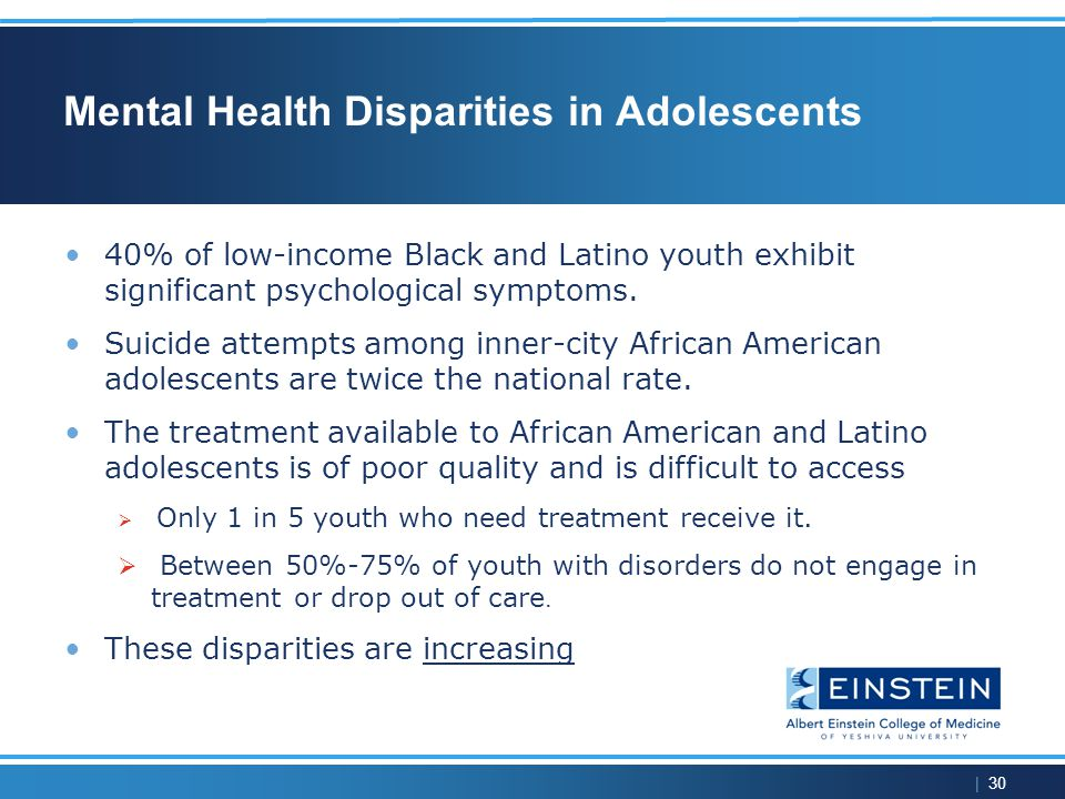 | 30 Mental Health Disparities in Adolescents 40% of low-income Black and Latino youth exhibit significant psychological symptoms.