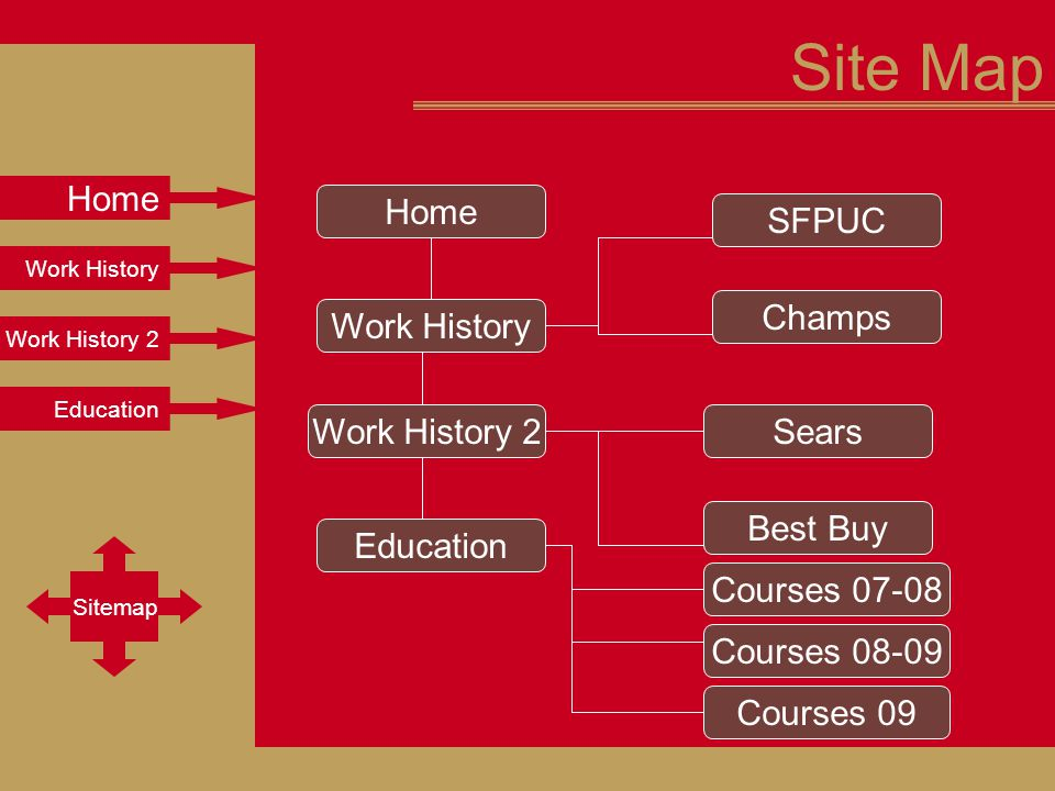 Work History Work History 2 Education Sitemap Home Site Map Home Work History Work History 2 Education SFPUC Champs Sears Best Buy Courses 08-09 Courses 07-08 Courses 09