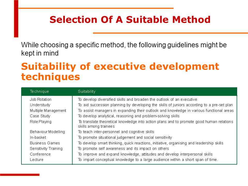 Selection Of A Suitable Method While choosing a specific method, the following guidelines might be kept in mind Suitability of executive development techniques