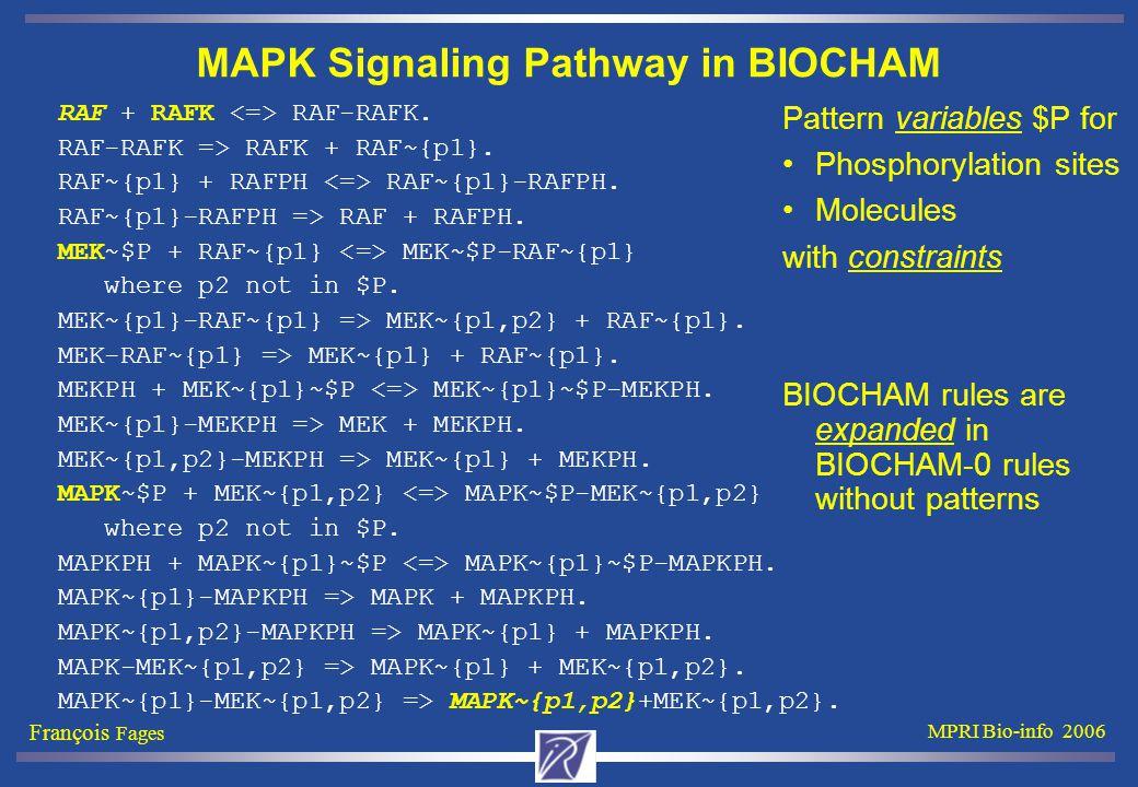 François Fages MPRI Bio-info 2006 MAPK Signaling Pathway in BIOCHAM RAF + RAFK RAF-RAFK.