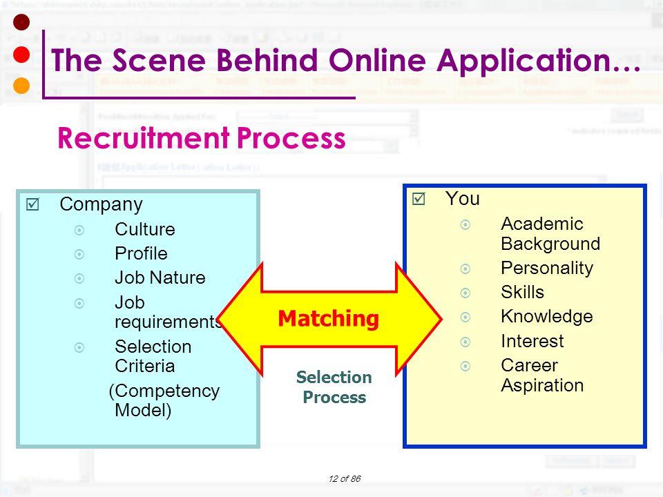 12 of 86 Recruitment Process  Company  Culture  Profile  Job Nature  Job requirements  Selection Criteria (Competency Model)  You  Academic Ba