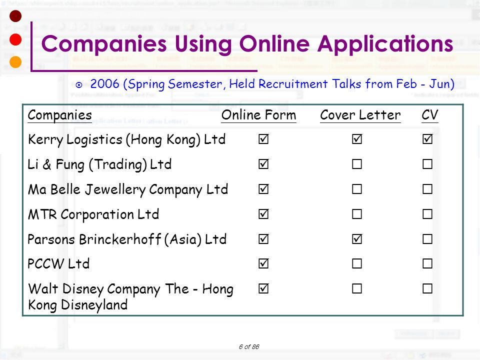6 of 86  2006 (Spring Semester, Held Recruitment Talks from Feb - Jun) Companies Using Online Applications CompaniesOnline FormCover LetterCV Kerry L