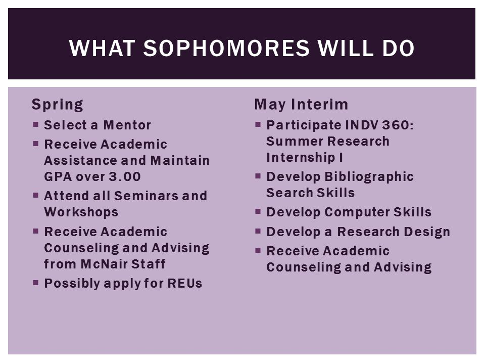 Academic Year  Receive Mentoring  Continue to Receive Academic Counseling  Take INDV 400: Grad School Preparation  Maintain High GPA  Submit (in Spring) a proposal for INDV 460: Summer Research Internship II as well as applications for external REUs (if applicable) Summer   Participate INDV 460: Summer Research Internship II or an external REU   If in INDV 460:  Conduct a study and write a research report  Present research to peers and faculty  Participate in GRE Preparation  Participate in personal statement preparation  Finalize a prospective grad institutions and key faculty list  Finalize a CV   Continue to Receive Academic Counseling and Advising WHAT JUNIORS WILL DO