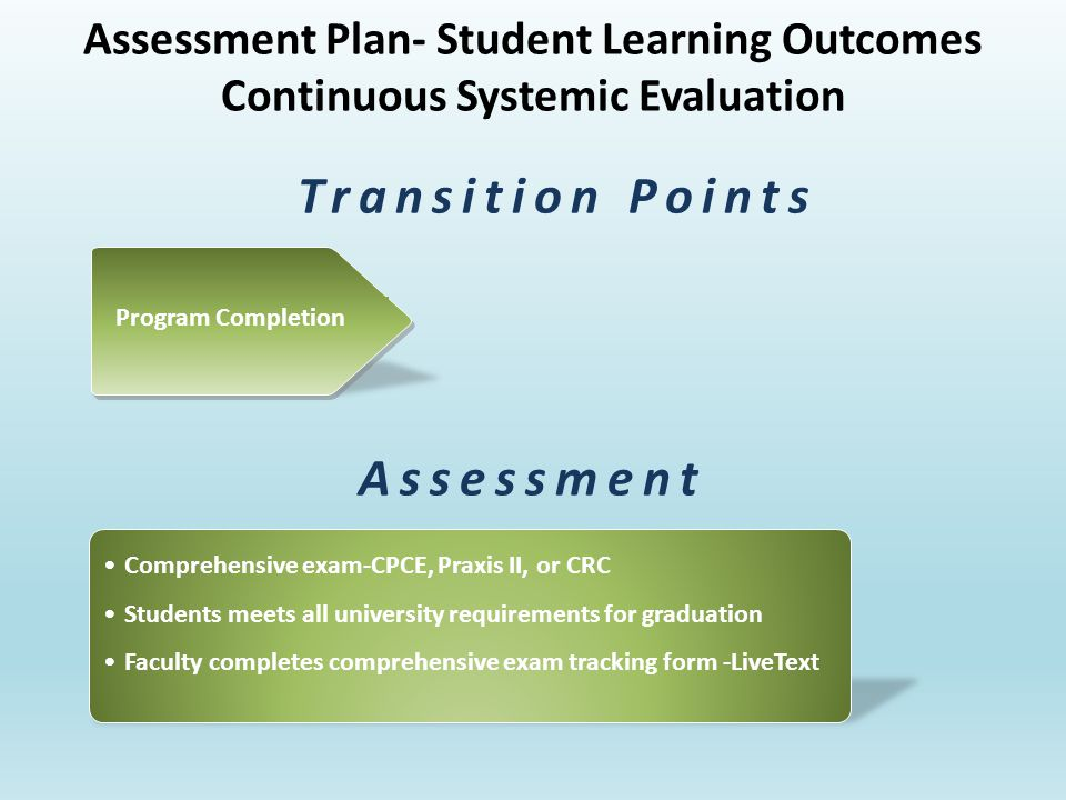 Assessment Plan- Student Learning Outcomes Continuous Systemic Evaluation Comprehensive exam-CPCE, Praxis II, or CRC Students meets all university requirements for graduation Faculty completes comprehensive exam tracking form -LiveText Assessment Transition Points