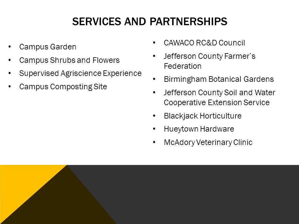 SERVICES AND PARTNERSHIPS CAWACO RC&D Council Jefferson County Farmer's Federation Birmingham Botanical Gardens Jefferson County Soil and Water Cooperative Extension Service Blackjack Horticulture Hueytown Hardware McAdory Veterinary Clinic Campus Garden Campus Shrubs and Flowers Supervised Agriscience Experience Campus Composting Site