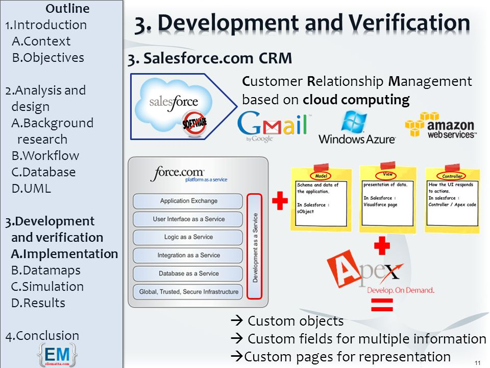 3. Salesforce.com CRM 11 Customer Relationship Management based on cloud computing  Custom objects  Custom fields for multiple information  Custom