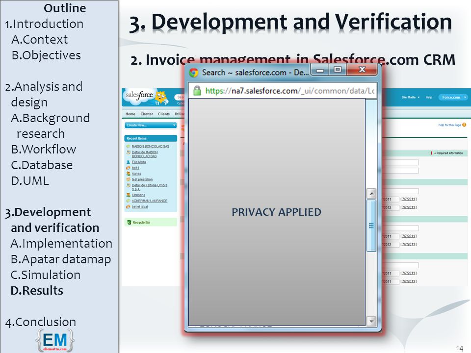 14 2. Invoice management in Salesforce.com CRM Outline 1.Introduction A.Context B.Objectives 2.Analysis and design A.Background research B.Workflow C.