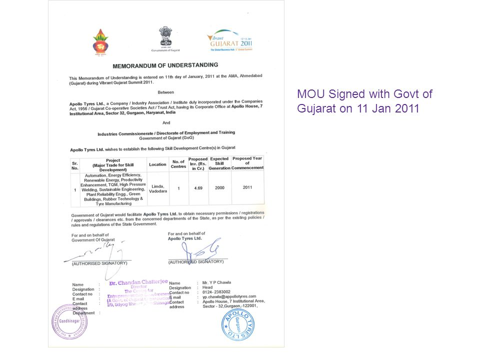 MOU Signed with Govt of Gujarat on 11 Jan 2011