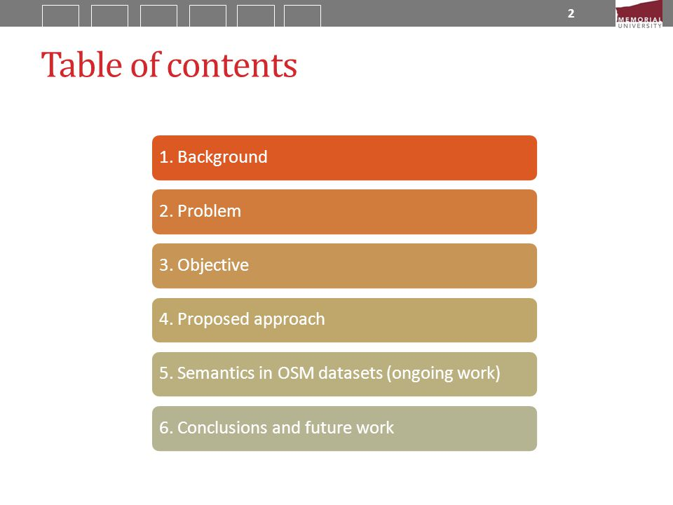Table of contents 2 1. Background2. Problem3. Objective4. Proposed approach5. Semantics in OSM datasets (ongoing work)6. Conclusions and future work