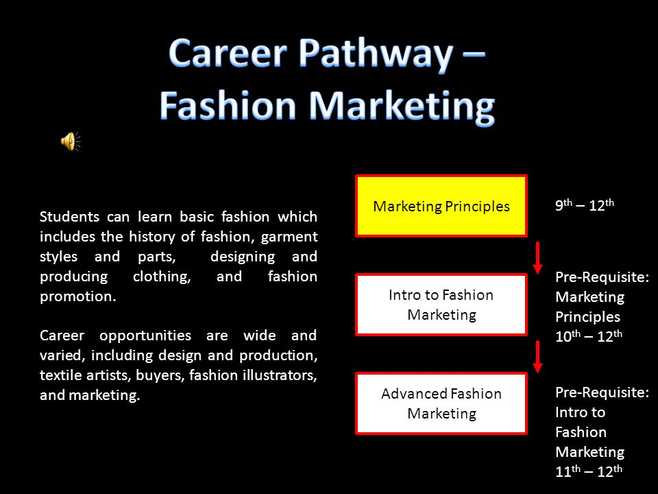 Advanced Fashion Marketing 9 th – 12 th Pre-Requisite: Marketing Principles 10 th – 12 th Students can learn basic fashion which includes the history of fashion, garment styles and parts, designing and producing clothing, and fashion promotion.