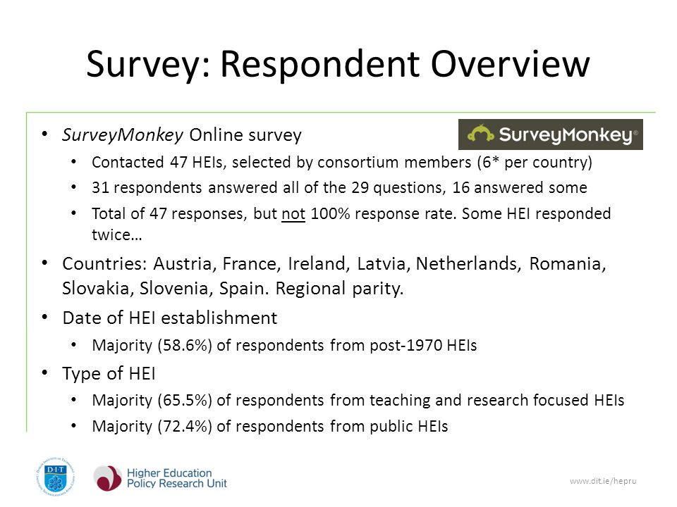 www.dit.ie/hepru Survey: Respondent Overview SurveyMonkey Online survey Contacted 47 HEIs, selected by consortium members (6* per country) 31 respondents answered all of the 29 questions, 16 answered some Total of 47 responses, but not 100% response rate.