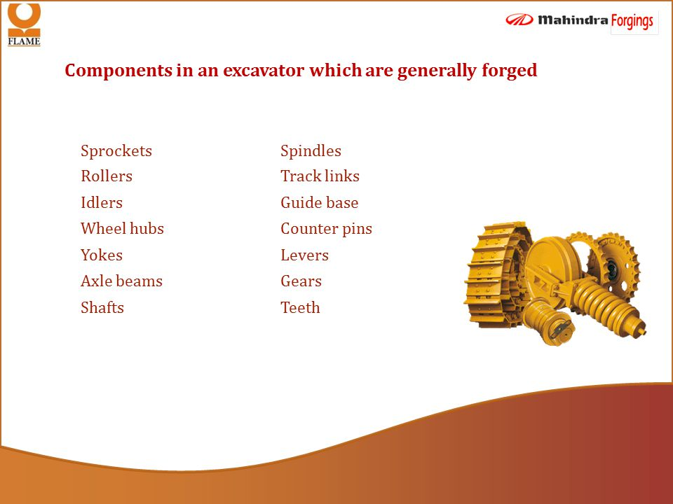 Components in an excavator which are generally forged Sprockets Rollers Idlers Wheel hubs Yokes Axle beams Spindles Track links Guide base Counter pins Levers Gears ShaftsTeeth