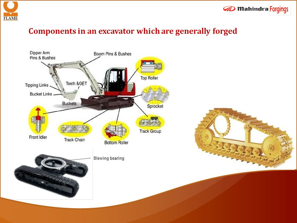 Components in an excavator which are generally forged Slewing bearing