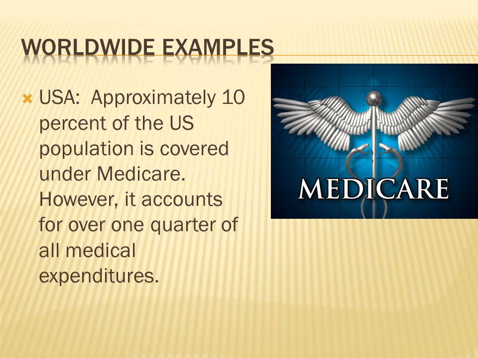  USA: Approximately 10 percent of the US population is covered under Medicare.